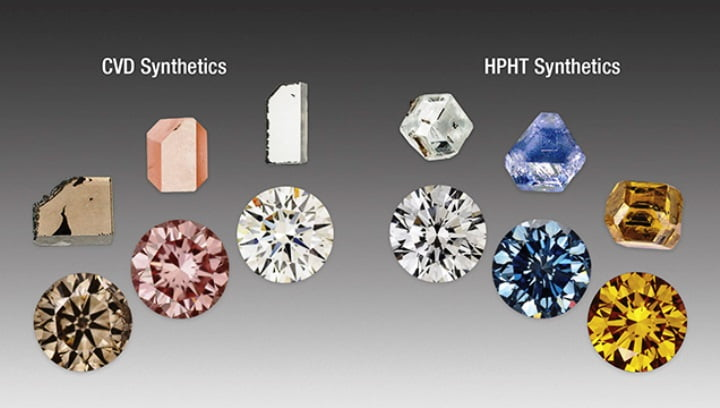 CVD and HPHT grown synthetic diamonds - GIA